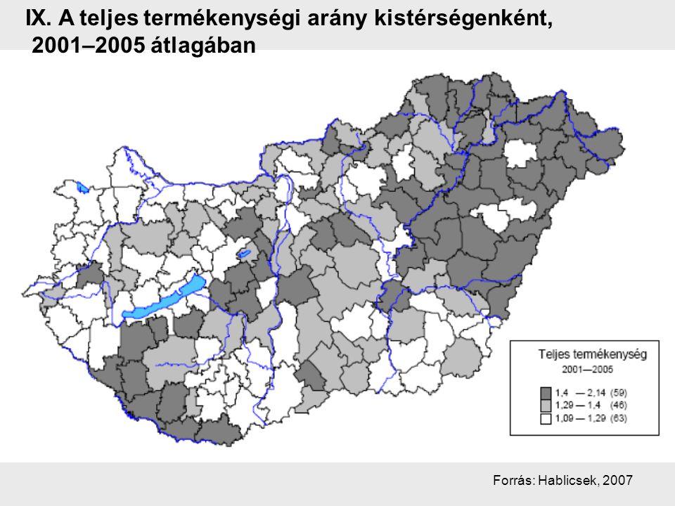 IX. A teljes termékenységi arány kistérségenként, 2001–2005 átlagában Forrás: Hablicsek, 2007