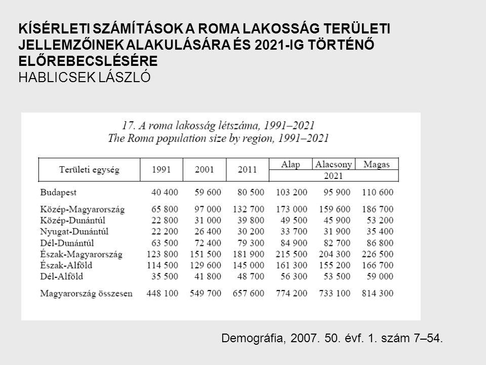 KÍSÉRLETI SZÁMÍTÁSOK A ROMA LAKOSSÁG TERÜLETI JELLEMZŐINEK ALAKULÁSÁRA ÉS 2021-IG TÖRTÉNŐ ELŐREBECSLÉSÉRE HABLICSEK LÁSZLÓ Demográfia, 2007.
