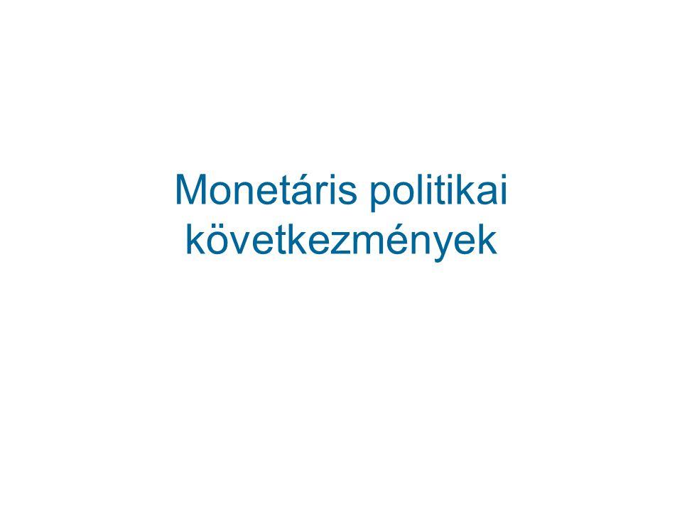Monetáris politikai következmények