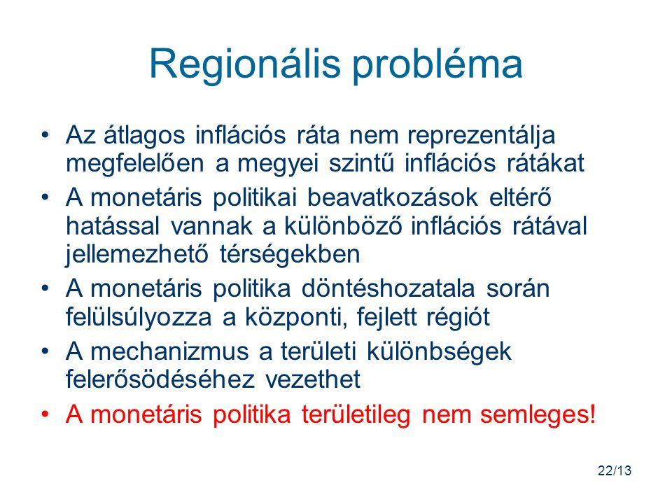 22/13 Regionális probléma Az átlagos inflációs ráta nem reprezentálja megfelelően a megyei szintű inflációs rátákat A monetáris politikai beavatkozások eltérő hatással vannak a különböző inflációs rátával jellemezhető térségekben A monetáris politika döntéshozatala során felülsúlyozza a központi, fejlett régiót A mechanizmus a területi különbségek felerősödéséhez vezethet A monetáris politika területileg nem semleges!