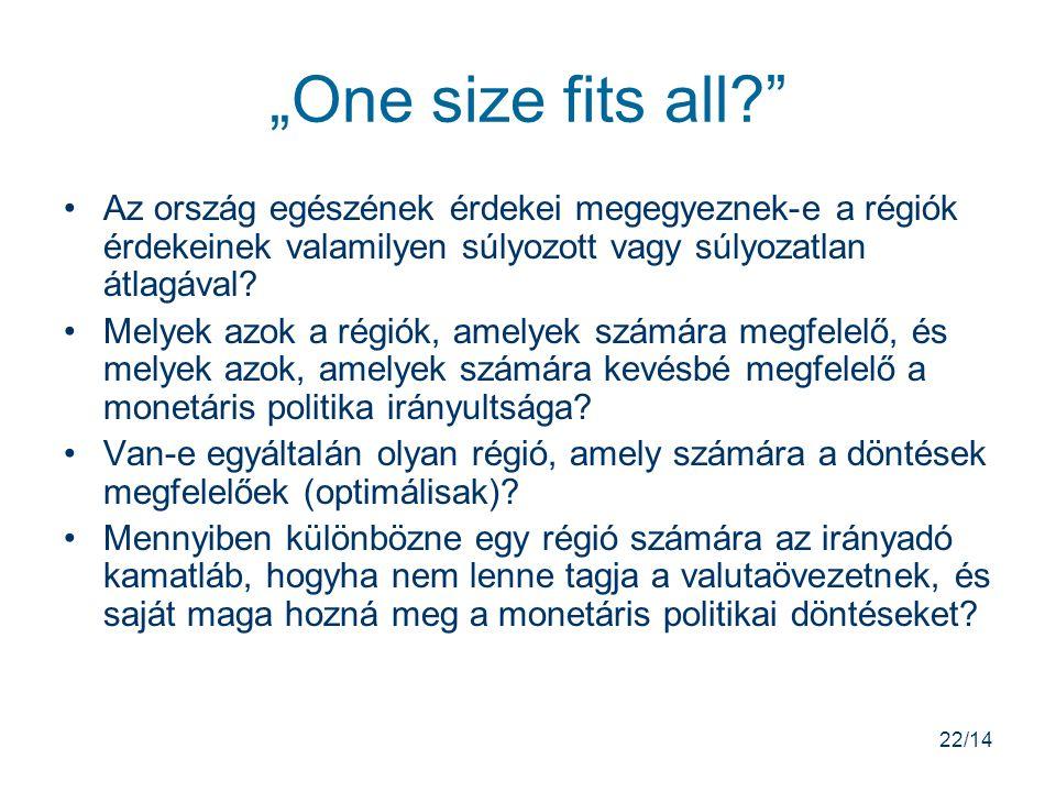 """22/14 """"One size fits all? Az ország egészének érdekei megegyeznek-e a régiók érdekeinek valamilyen súlyozott vagy súlyozatlan átlagával."""