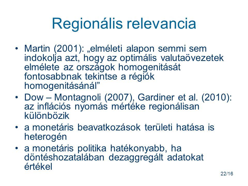 """22/16 Regionális relevancia Martin (2001): """"elméleti alapon semmi sem indokolja azt, hogy az optimális valutaövezetek elmélete az országok homogenitását fontosabbnak tekintse a régiók homogenitásánál Dow – Montagnoli (2007), Gardiner et al."""