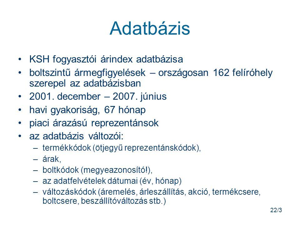 22/3 Adatbázis KSH fogyasztói árindex adatbázisa boltszintű ármegfigyelések – országosan 162 felíróhely szerepel az adatbázisban 2001.