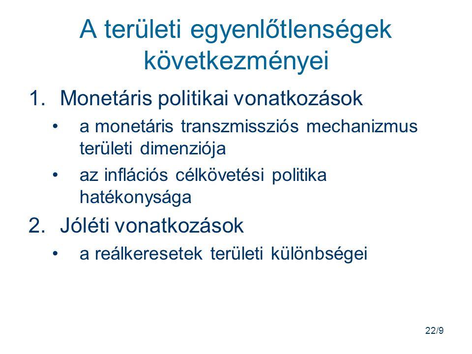 22/9 A területi egyenlőtlenségek következményei 1.Monetáris politikai vonatkozások a monetáris transzmissziós mechanizmus területi dimenziója az inflációs célkövetési politika hatékonysága 2.Jóléti vonatkozások a reálkeresetek területi különbségei