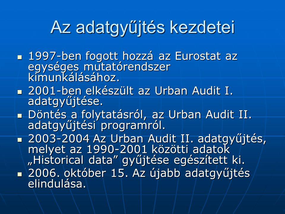 Az adatgyűjtés kezdetei 1997-ben fogott hozzá az Eurostat az egységes mutatórendszer kimunkálásához.