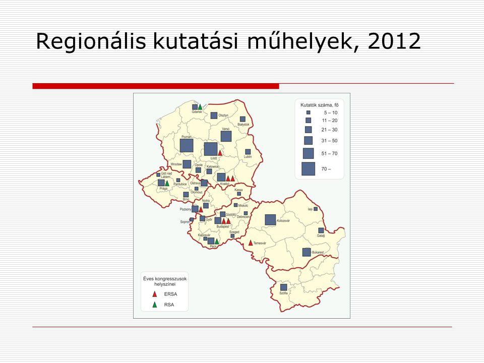 Regionális kutatási műhelyek, 2012