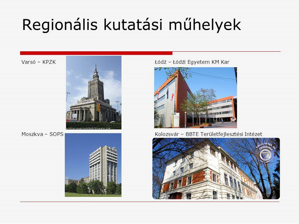 Regionális kutatási műhelyek Varsó – KPZKŁódż – Łódżi Egyetem KM Kar Moszkva – SOPSKolozsvár – BBTE Területfejlesztési Intézet