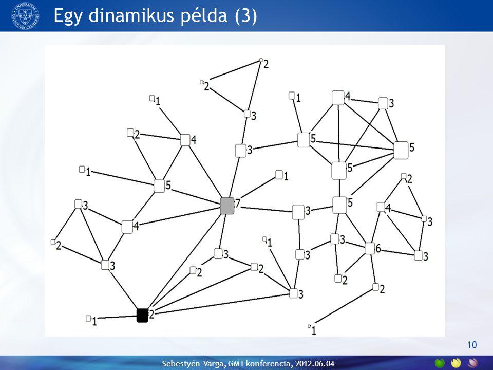 Egy dinamikus példa (3) 10 Sebestyén-Varga, GMT konferencia, 2012.06.04