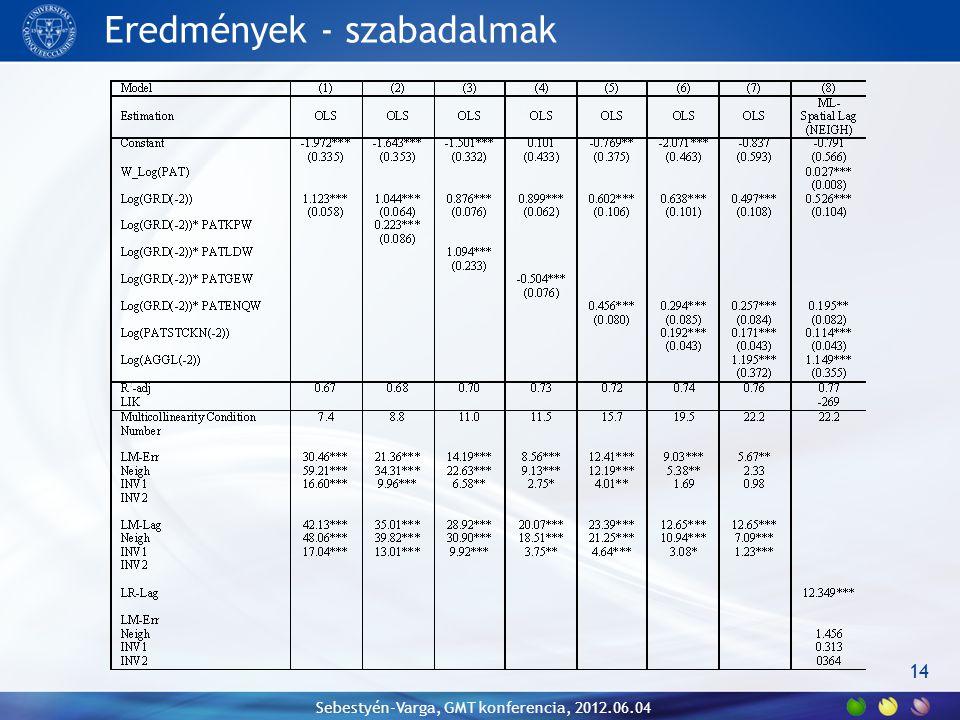 Eredmények - szabadalmak Sebestyén-Varga, GMT konferencia, 2012.06.04 14