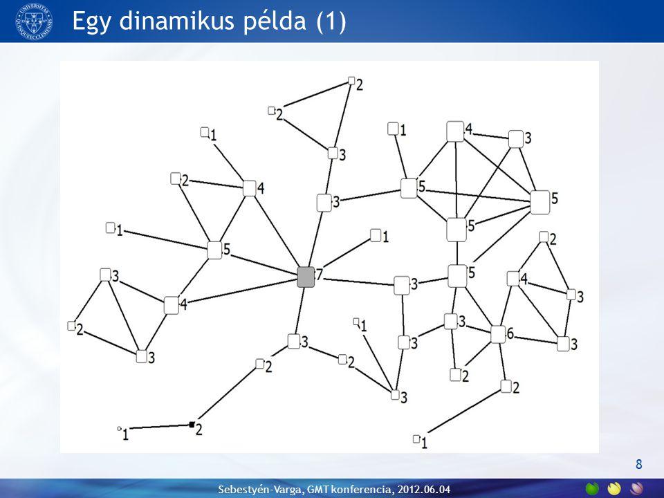 Egy dinamikus példa (1) 8 Sebestyén-Varga, GMT konferencia, 2012.06.04