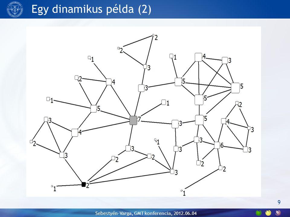 Egy dinamikus példa (2) 9 Sebestyén-Varga, GMT konferencia, 2012.06.04