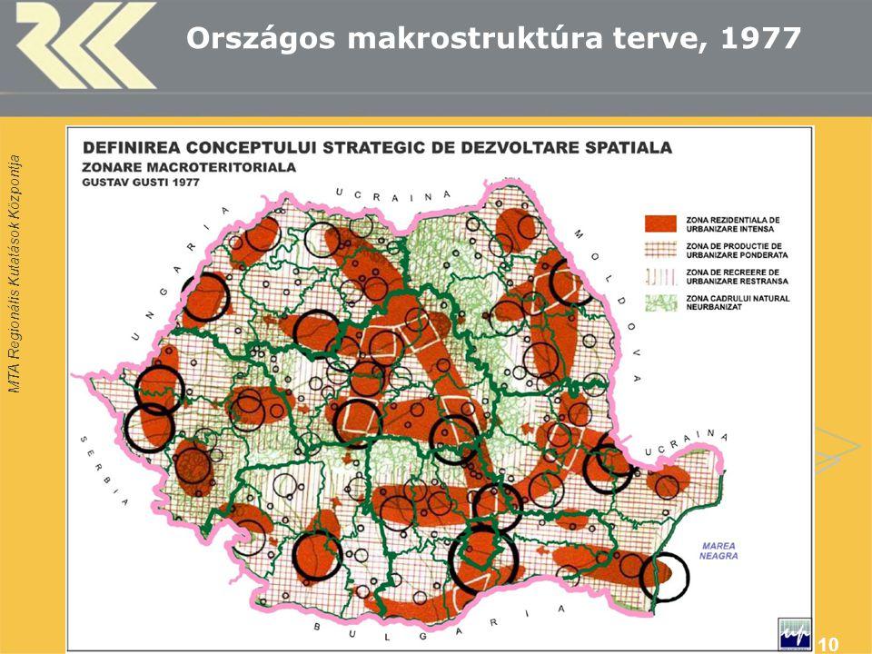 MTA Regionális Kutatások Központja 10 Országos makrostruktúra terve, 1977