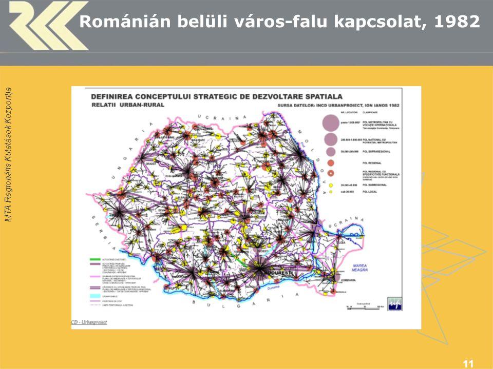 MTA Regionális Kutatások Központja 11 Románián belüli város-falu kapcsolat, 1982