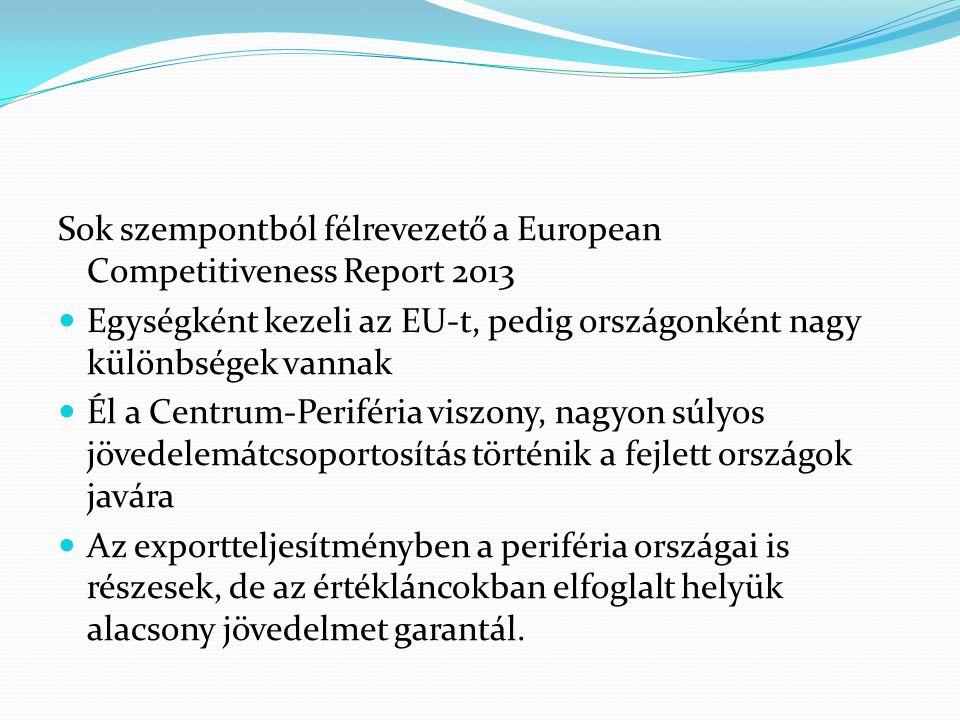 Sok szempontból félrevezető a European Competitiveness Report 2013 Egységként kezeli az EU-t, pedig országonként nagy különbségek vannak Él a Centrum-