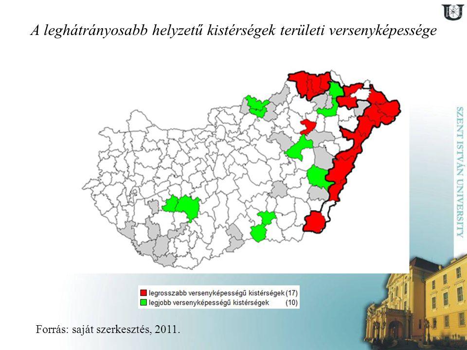 A leghátrányosabb helyzetű kistérségek területi versenyképessége Forrás: saját szerkesztés, 2011.