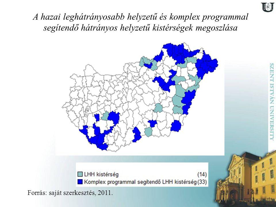 A hazai leghátrányosabb helyzetű és komplex programmal segítendő hátrányos helyzetű kistérségek megoszlása Forrás: saját szerkesztés, 2011.