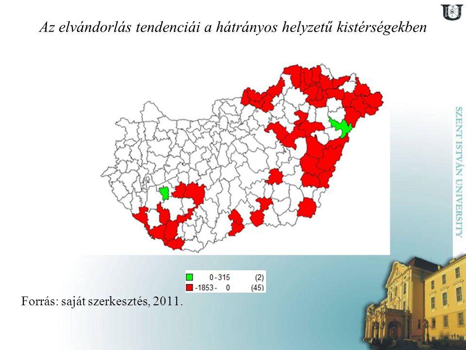 Az elvándorlás tendenciái a hátrányos helyzetű kistérségekben Forrás: saját szerkesztés, 2011.