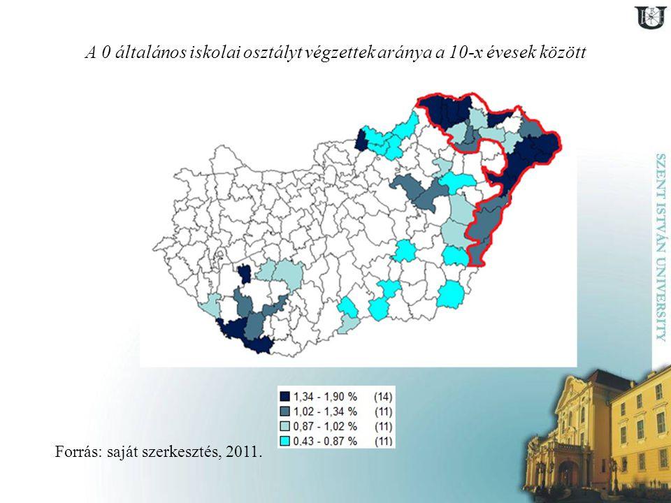 A főkomponens analízis eredményeinek grafikus megjelenítése Forrás: PASW 18 program alkalmazásával saját szerkesztés, 2011.