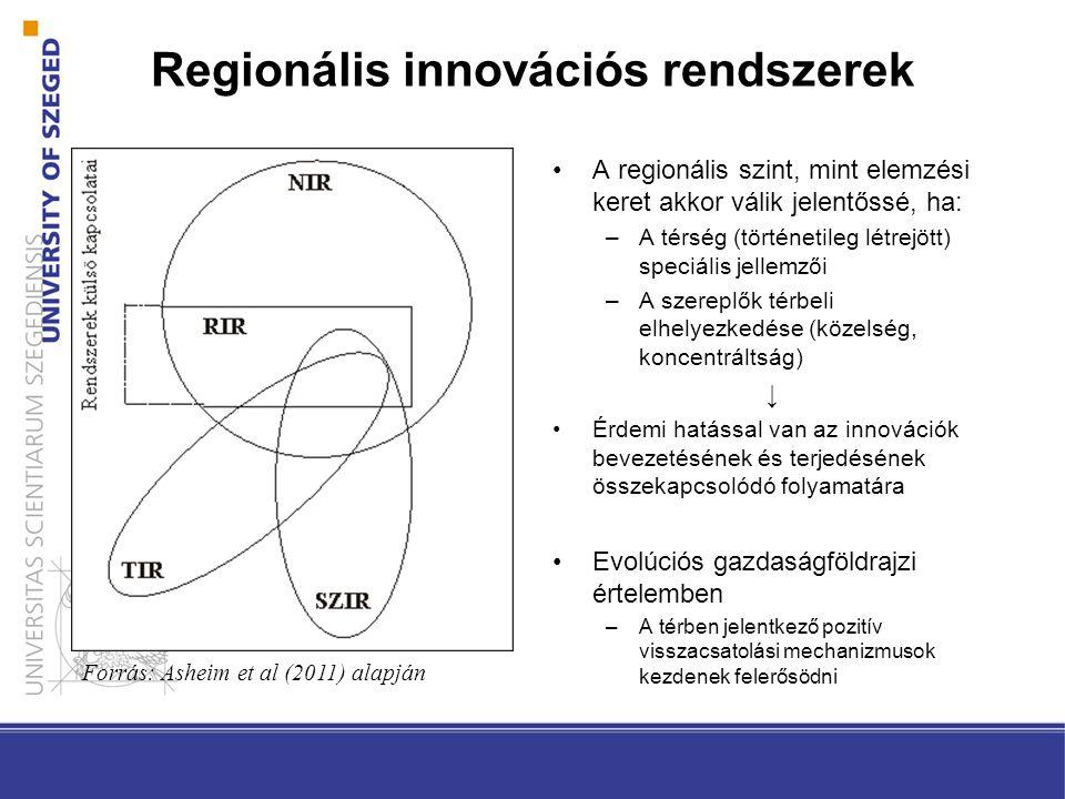Szakpolitikai következmények Rendszerek kapcsolatai A szakpolitikai kérdés jellegétől függ az, hogy a RIR mennyire adekvát elemzési keret (általában nincs éles határ a RIR, TIR és SZIR között) Rendszerek egyedisége Differenciált innovációpolitika szükségessége Rendszerek nem-lineáris változása A szakpolitika szituációtól függő mozgástere Változás nagyobb fokú jósolhatósága → beavatkozás beszűkülő mozgástere → relatíve csekély elérhető hatások Változás kisebb fokú jósolhatósága → beavatkozás nagyobb mozgástere → jelentős elérhető hatások ↓ A beavatkozás mozgástere és bizonytalansága egyszerre nőhet