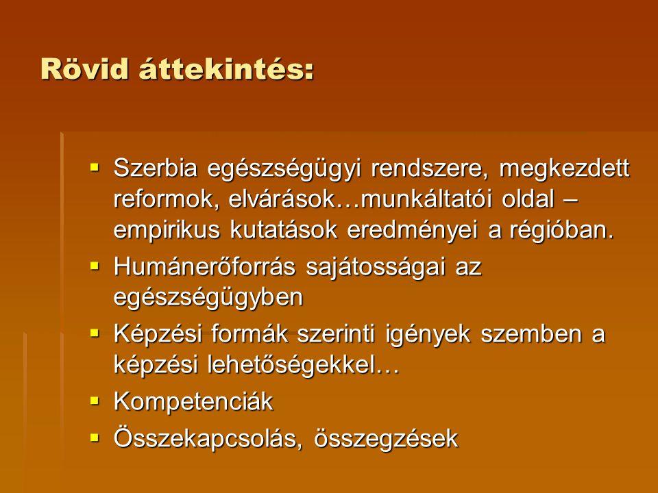 Rövid áttekintés:  Szerbia egészségügyi rendszere, megkezdett reformok, elvárások…munkáltatói oldal – empirikus kutatások eredményei a régióban.  Hu