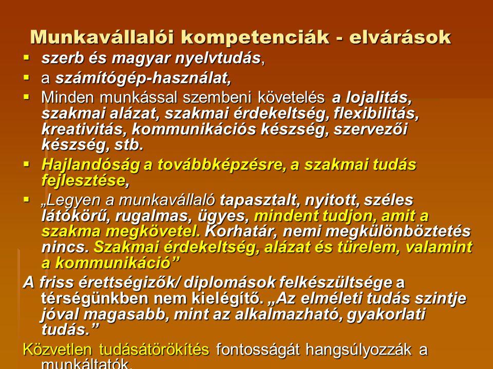 Munkavállalói kompetenciák - elvárások  szerb és magyar nyelvtudás,  a számítógép-használat,  Minden munkással szembeni követelés a lojalitás, szak