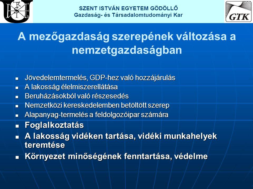 A mezőgazdaság szerepének változása a nemzetgazdaságban Jövedelemtermelés, GDP-hez való hozzájárulás Jövedelemtermelés, GDP-hez való hozzájárulás A la