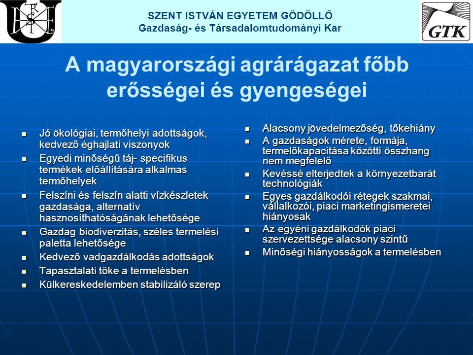 A magyarországi agrárágazat főbb erősségei és gyengeségei Jó ökológiai, termőhelyi adottságok, kedvező éghajlati viszonyok Jó ökológiai, termőhelyi adottságok, kedvező éghajlati viszonyok Egyedi minőségű táj- specifikus termékek előállítására alkalmas termőhelyek Egyedi minőségű táj- specifikus termékek előállítására alkalmas termőhelyek Felszíni és felszín alatti vízkészletek gazdasága, alternatív hasznosíthatóságának lehetősége Felszíni és felszín alatti vízkészletek gazdasága, alternatív hasznosíthatóságának lehetősége Gazdag biodiverzitás, széles termelési paletta lehetősége Gazdag biodiverzitás, széles termelési paletta lehetősége Kedvező vadgazdálkodás adottságok Kedvező vadgazdálkodás adottságok Tapasztalati tőke a termelésben Tapasztalati tőke a termelésben Külkereskedelemben stabilizáló szerep Külkereskedelemben stabilizáló szerep Alacsony jövedelmezőség, tőkehiány Alacsony jövedelmezőség, tőkehiány A gazdaságok mérete, formája, termelőkapacitása közötti összhang nem megfelelő A gazdaságok mérete, formája, termelőkapacitása közötti összhang nem megfelelő Kevéssé elterjedtek a környezetbarát technológiák Kevéssé elterjedtek a környezetbarát technológiák Egyes gazdálkodói rétegek szakmai, vállalkozói, piaci marketingismeretei hiányosak Egyes gazdálkodói rétegek szakmai, vállalkozói, piaci marketingismeretei hiányosak Az egyéni gazdálkodók piaci szervezettsége alacsony szintű Az egyéni gazdálkodók piaci szervezettsége alacsony szintű Minőségi hiányosságok a termelésben Minőségi hiányosságok a termelésben SZENT ISTVÁN EGYETEM GÖDÖLLŐ Gazdaság- és Társadalomtudományi Kar
