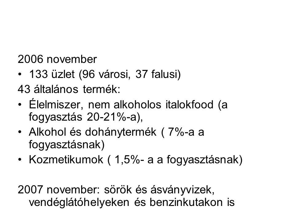 2006 november 133 üzlet (96 városi, 37 falusi) 43 általános termék: Élelmiszer, nem alkoholos italokfood (a fogyasztás 20-21%-a), Alkohol és dohányter