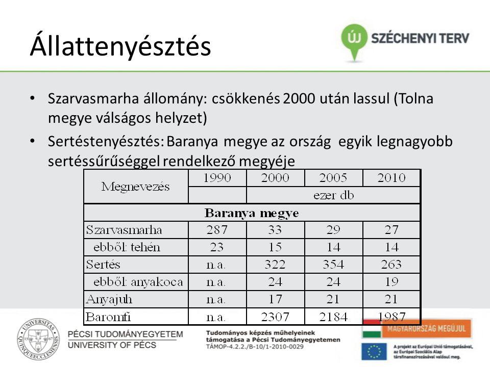 Állattenyésztés Szarvasmarha állomány: csökkenés 2000 után lassul (Tolna megye válságos helyzet) Sertéstenyésztés: Baranya megye az ország egyik legna