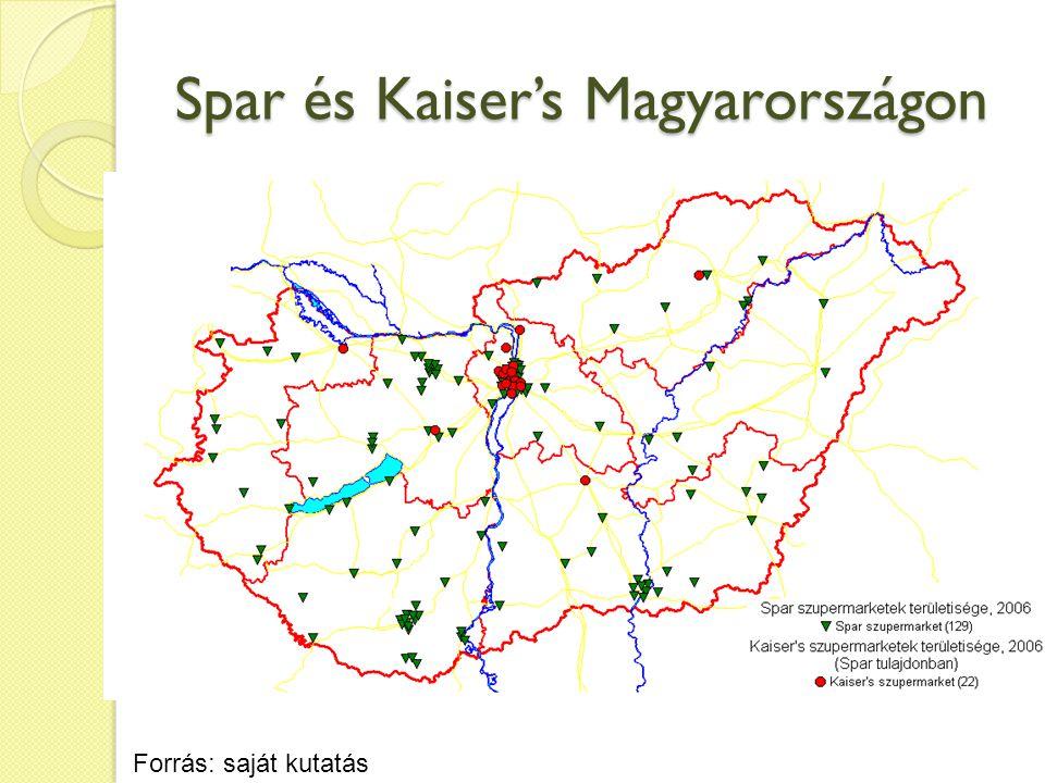 Spar és Kaiser's Magyarországon Forrás: saját kutatás