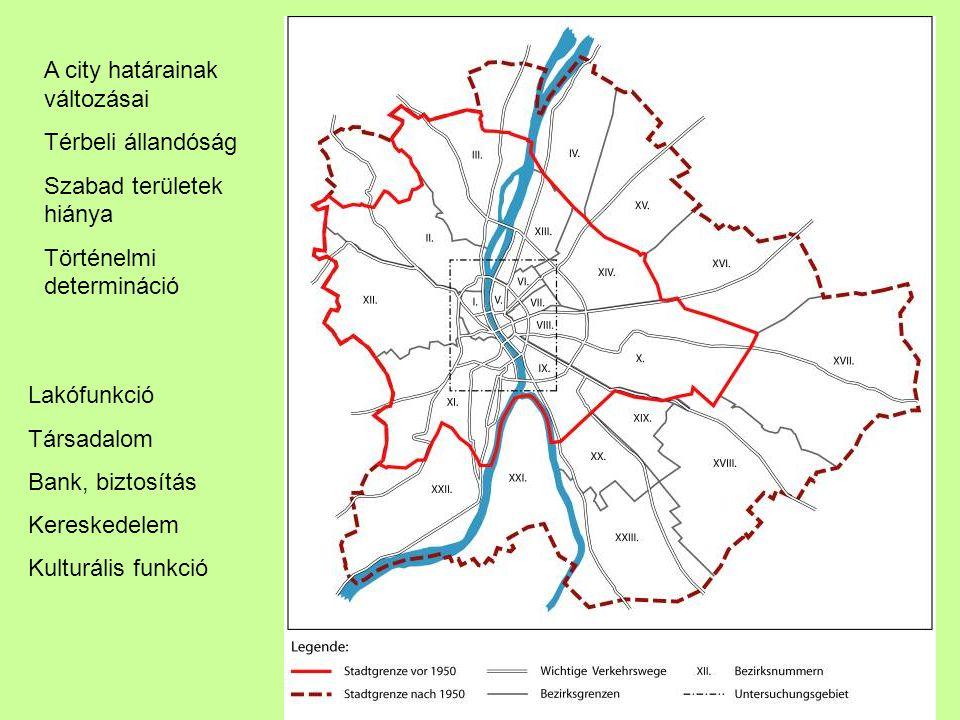 A city határainak változásai Térbeli állandóság Szabad területek hiánya Történelmi determináció Lakófunkció Társadalom Bank, biztosítás Kereskedelem K