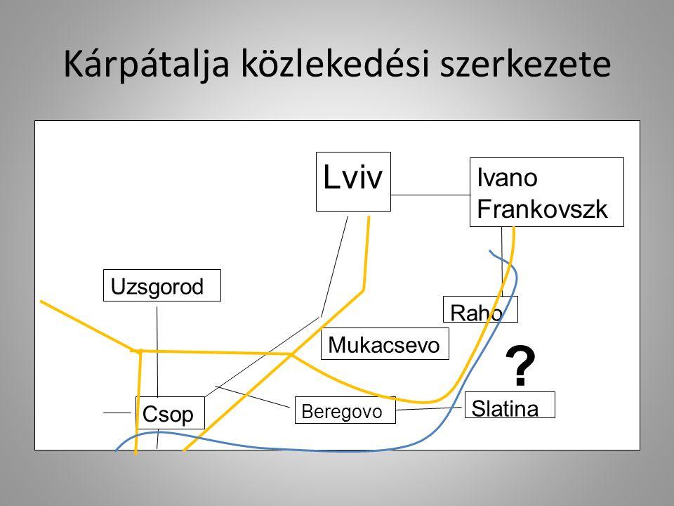 Kárpátalja közlekedési szerkezete Uzsgorod Mukacsevo Raho Csop Beregovo Slatina Lviv Ivano Frankovszk ?