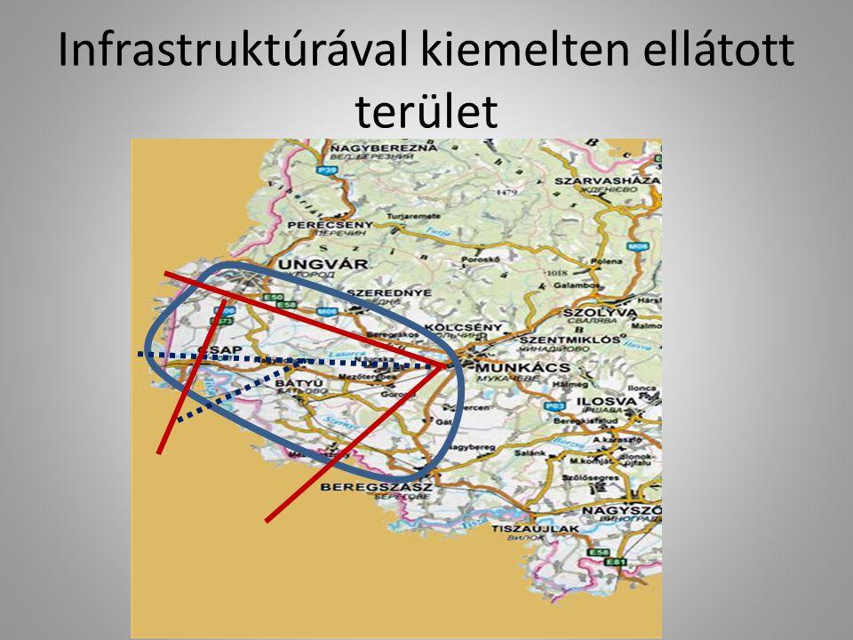 Infrastruktúrával kiemelten ellátott terület