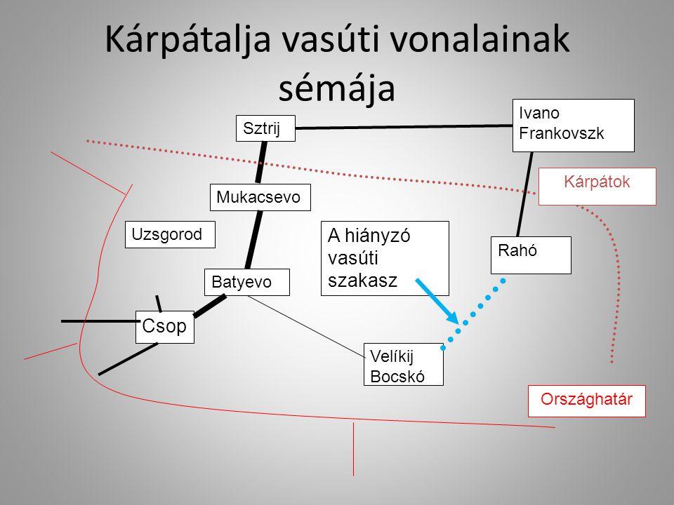 Kárpátalja vasúti vonalainak sémája Uzsgorod Mukacsevo Csop Sztrij Ivano Frankovszk Rahó Velíkij Bocskó Batyevo Kárpátok Országhatár A hiányzó vasúti