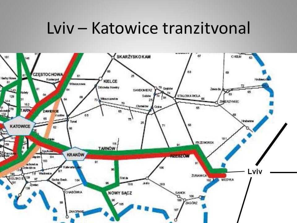 A magyar–ukrán–szlovák határ közlekedési rendje