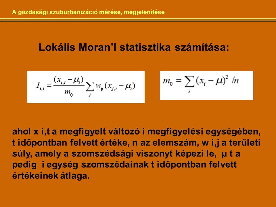 A gazdasági szuburbanizáció mérése, megjelenítése Lokális Moran'I statisztika számítása: ahol x i,t a megfigyelt változó i megfigyelési egységében, t időpontban felvett értéke, n az elemszám, w i,j a területi súly, amely a szomszédsági viszonyt képezi le, μ t a pedig i egység szomszédainak t időpontban felvett értékeinek átlaga.