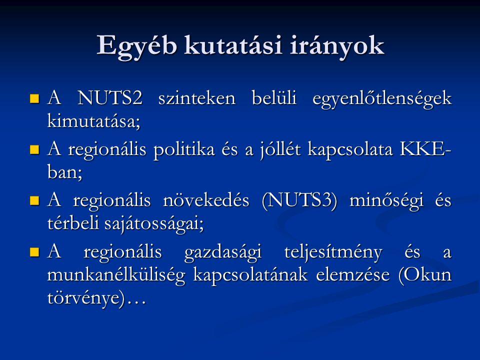 Egyéb kutatási irányok A NUTS2 szinteken belüli egyenlőtlenségek kimutatása; A NUTS2 szinteken belüli egyenlőtlenségek kimutatása; A regionális politi