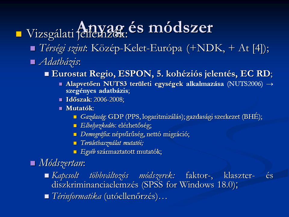 Anyag és módszer Vizsgálati jellemzők: Vizsgálati jellemzők: Térségi szint: Közép-Kelet-Európa (+NDK, + At [4]); Térségi szint: Közép-Kelet-Európa (+N