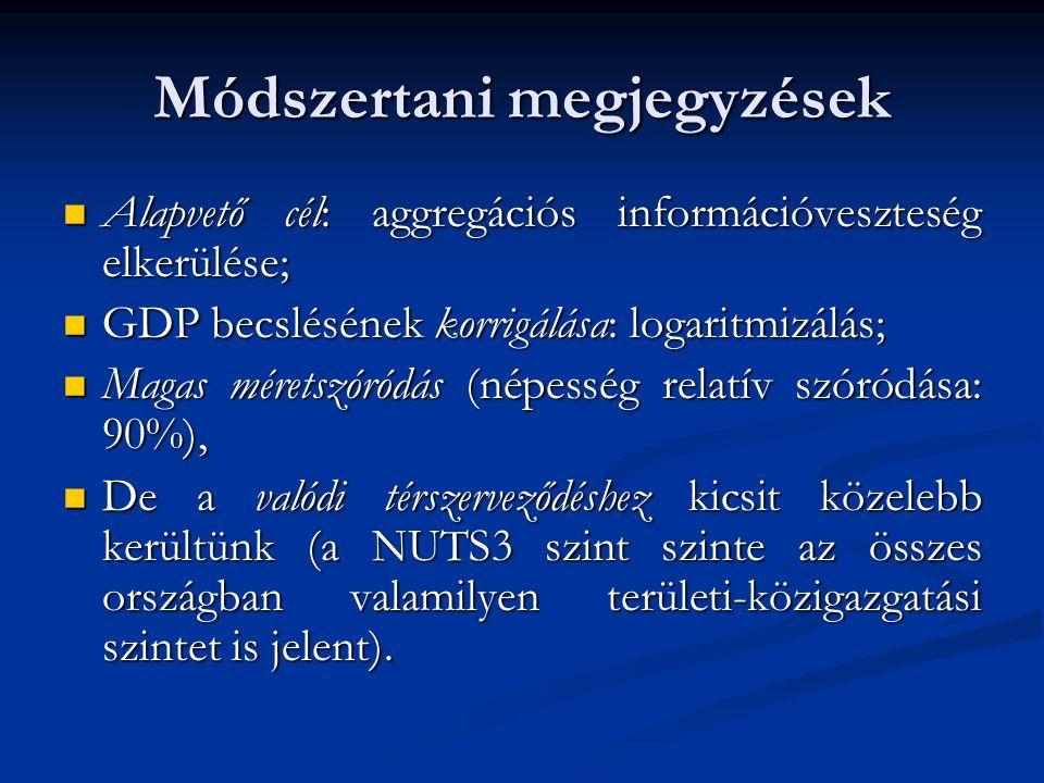 Módszertani megjegyzések Alapvető cél: aggregációs információveszteség elkerülése; Alapvető cél: aggregációs információveszteség elkerülése; GDP becsl
