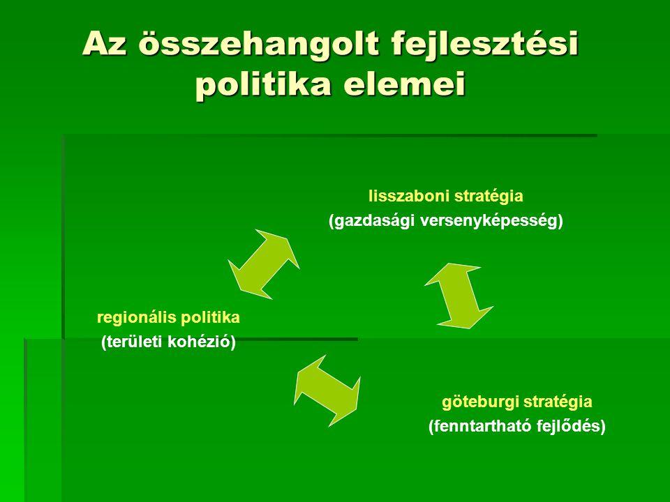 Eszközök a fennálló gazdasági-társadalmi problémák megoldására A regionális politikában Munkaalkalmak teremtése, munkanélküli ráta mérséklése Nemzeti erőforrások hatékony hasznosítása (természeti, gazdasági, humán) A régiók közötti indokolatlan fejlettségbeli különbségek mérséklése Régiók leszakadásának, elnéptelenedésének a megakadályozása A népesség és a környezet egyensúlyának megőrzése, ill.