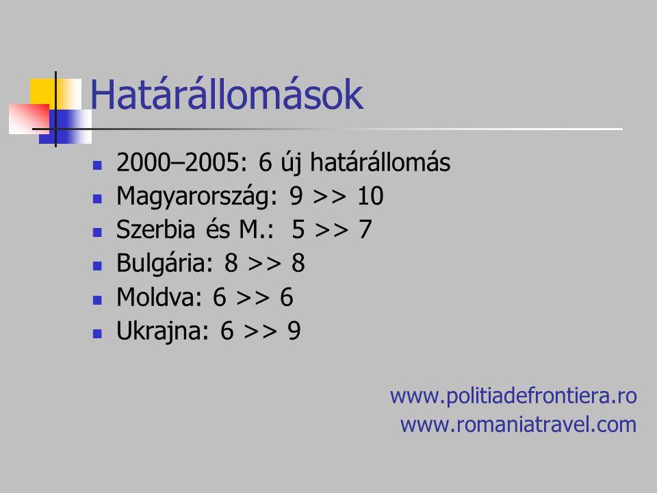 Határállomások 2000–2005: 6 új határállomás Magyarország: 9 >> 10 Szerbia és M.: 5 >> 7 Bulgária: 8 >> 8 Moldva: 6 >> 6 Ukrajna: 6 >> 9 www.politiadefrontiera.ro www.romaniatravel.com