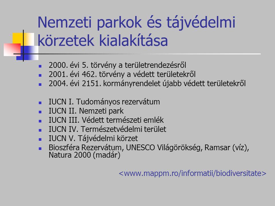 Nemzeti parkok és tájvédelmi körzetek kialakítása 2000.