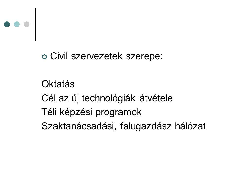 Civil szervezetek szerepe: Oktatás Cél az új technológiák átvétele Téli képzési programok Szaktanácsadási, falugazdász hálózat
