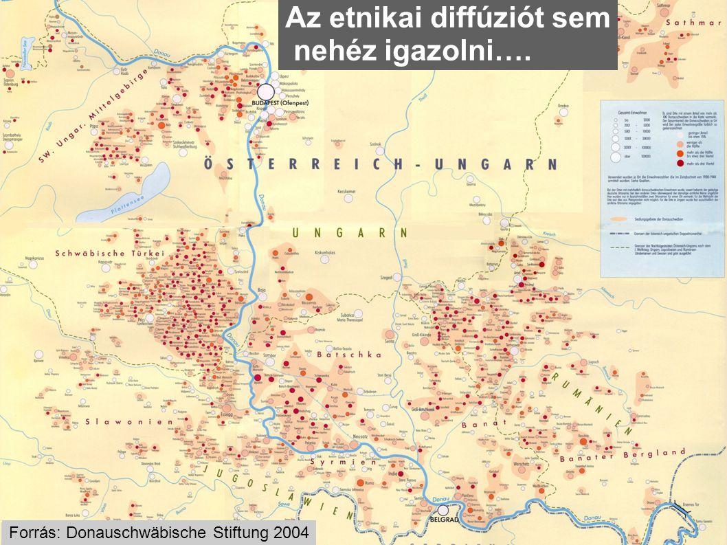 Forrás: Donauschwäbische Stiftung 2004 Az etnikai diffúziót sem nehéz igazolni….