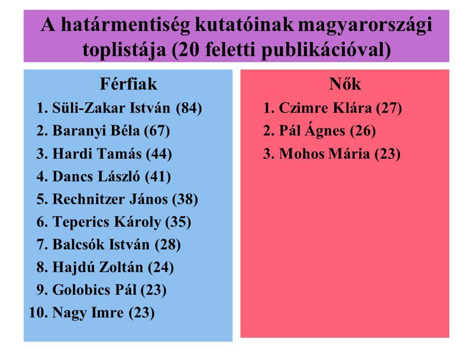 A határmentiség kutatóinak magyarországi toplistája (20 feletti publikációval) Férfiak 1.