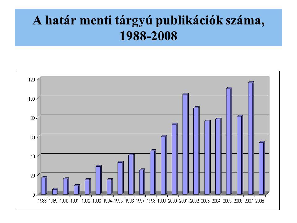 A határ menti tárgyú publikációk száma, 1988-2008