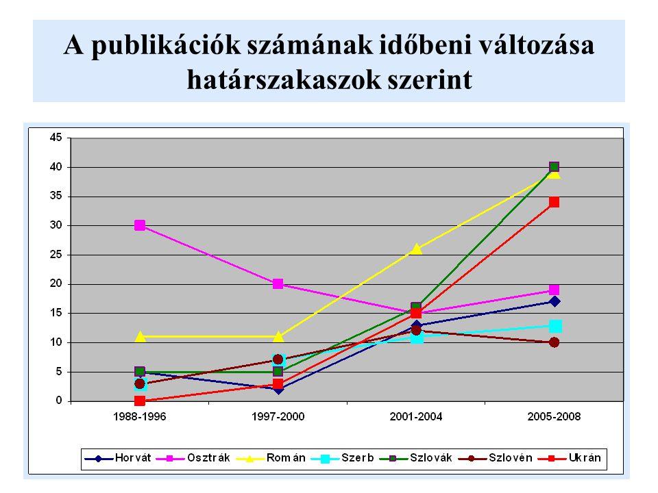 A publikációk számának időbeni változása határszakaszok szerint