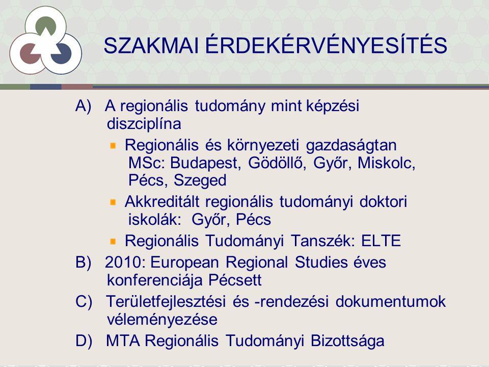 SZAKMAI ÉRDEKÉRVÉNYESÍTÉS A) A regionális tudomány mint képzési diszciplína Regionális és környezeti gazdaságtan MSc: Budapest, Gödöllő, Győr, Miskolc, Pécs, Szeged Akkreditált regionális tudományi doktori iskolák: Győr, Pécs Regionális Tudományi Tanszék: ELTE B) 2010: European Regional Studies éves konferenciája Pécsett C) Területfejlesztési és -rendezési dokumentumok véleményezése D) MTA Regionális Tudományi Bizottsága