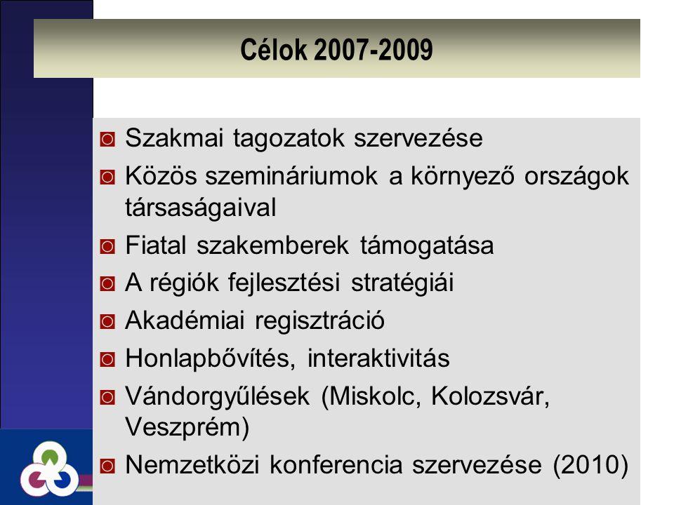 Célok 2007-2009 ◙Szakmai tagozatok szervezése ◙Közös szemináriumok a környező országok társaságaival ◙Fiatal szakemberek támogatása ◙A régiók fejlesztési stratégiái ◙Akadémiai regisztráció ◙Honlapbővítés, interaktivitás ◙Vándorgyűlések (Miskolc, Kolozsvár, Veszprém) ◙Nemzetközi konferencia szervezése (2010)
