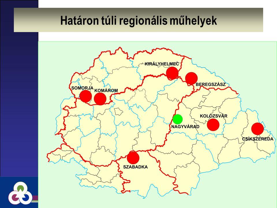 Határon túli regionális műhelyek